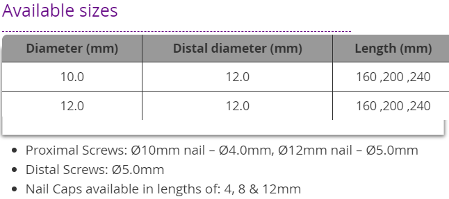 Sizes for Proximal Screws, Distal Screws, & Nail Caps